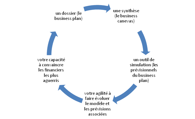 coaching business plan